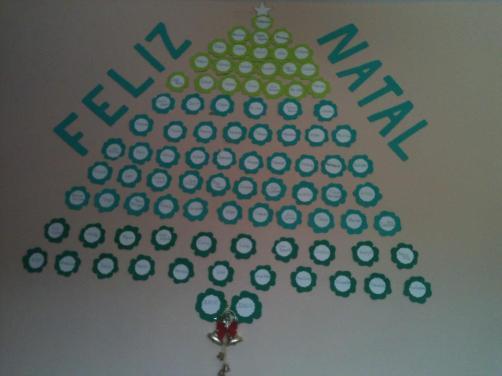 maternidade insana árvore de nomes