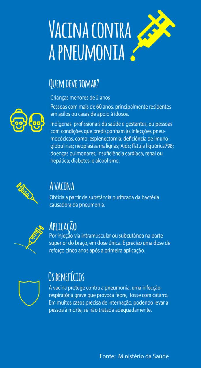 vacina contra pneumonia para crianças
