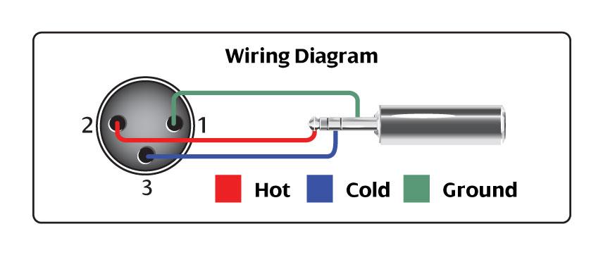 Amphenol To Xlr 4 Pin Wiring Diagram Hosa Xvs102f St Minijack Gt Xlr Hun 60cm Sound1 Com