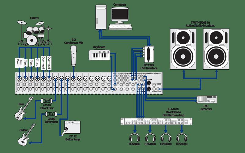 EURODESK SX3242FX MANUAL PDF