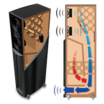 Image Result For Custom Cabinet Software