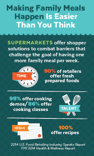 infographic, Family Meals Month