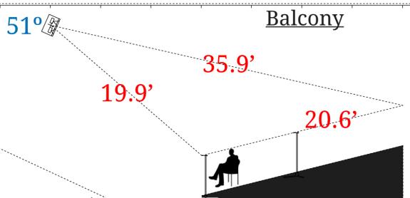 sound-design-live-speaker-coverage-calculator-example-balcony1