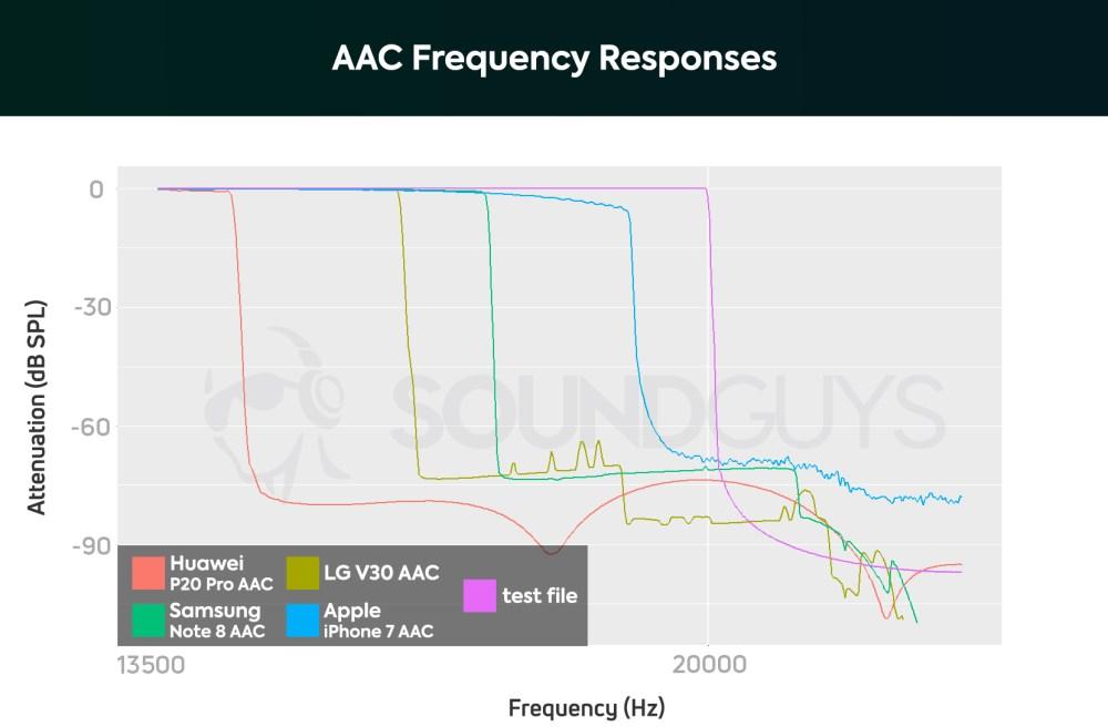 medium resolution of best bose speakers soundguys bose speakers diagram