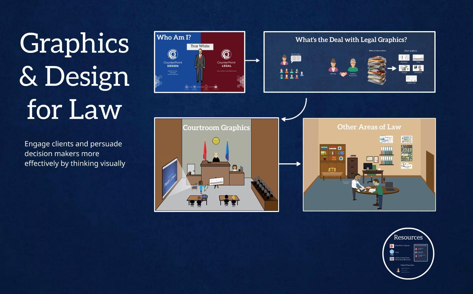 Graphic Design For Legal Advocacy