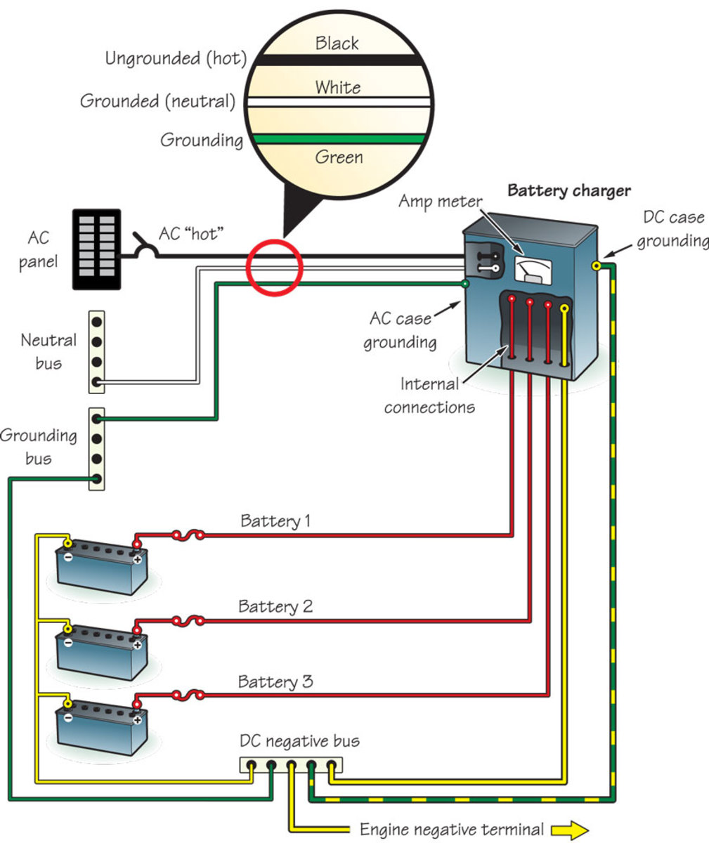 hight resolution of charger wiring soundings online basic ignition wiring diagram case dc wiring diagram