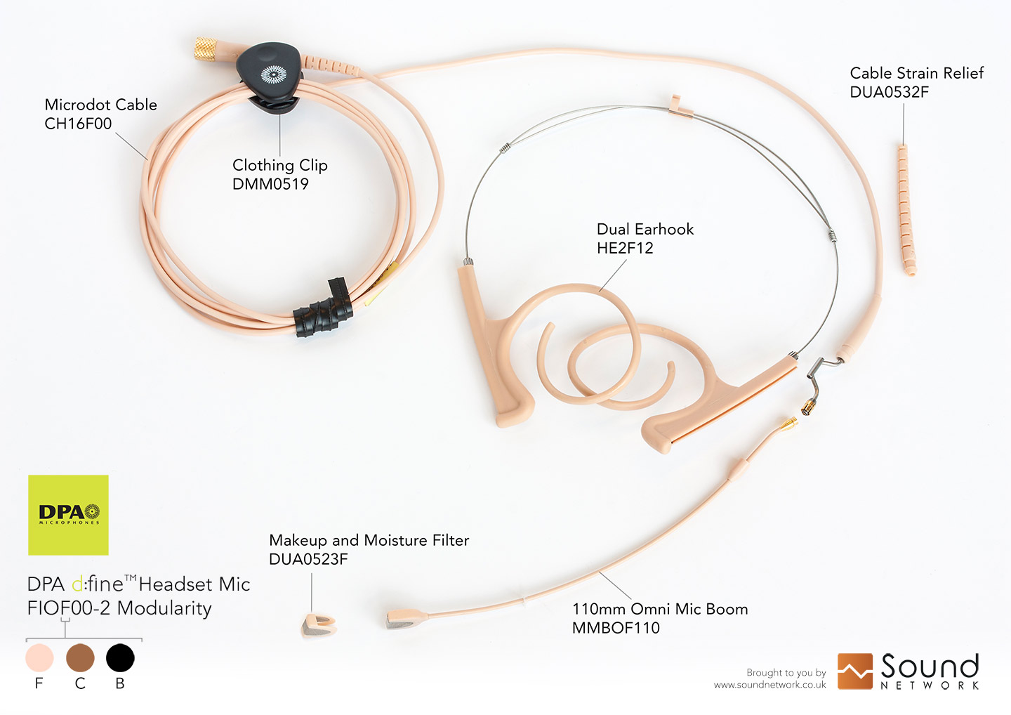 Anatomy of the DPA d:fine™ Headset Microphone