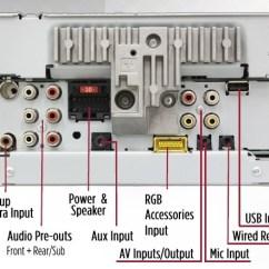 Pioneer Mixtrax Avh X2600bt Wiring Diagram Klf 300 Deals On 1001 Blocks Dvd Receiver 6 1
