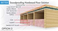 BETTER - Soundproofing Floor (Hardwood)