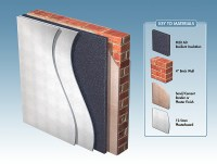 Acousticel M20AD party wall domestic soundproofing