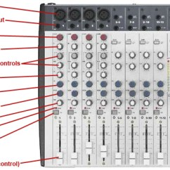 Studio Lighting Diagram 89 Jeep Wrangler Wiring Achieving Good Live Stage Sound From Your Pa System - Services