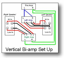 active crossover wiring diagram orographic rainfall bi-amping bi-wiring research material - blu-ray forum