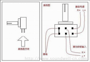 Potentiometer wiring diagram and how connected