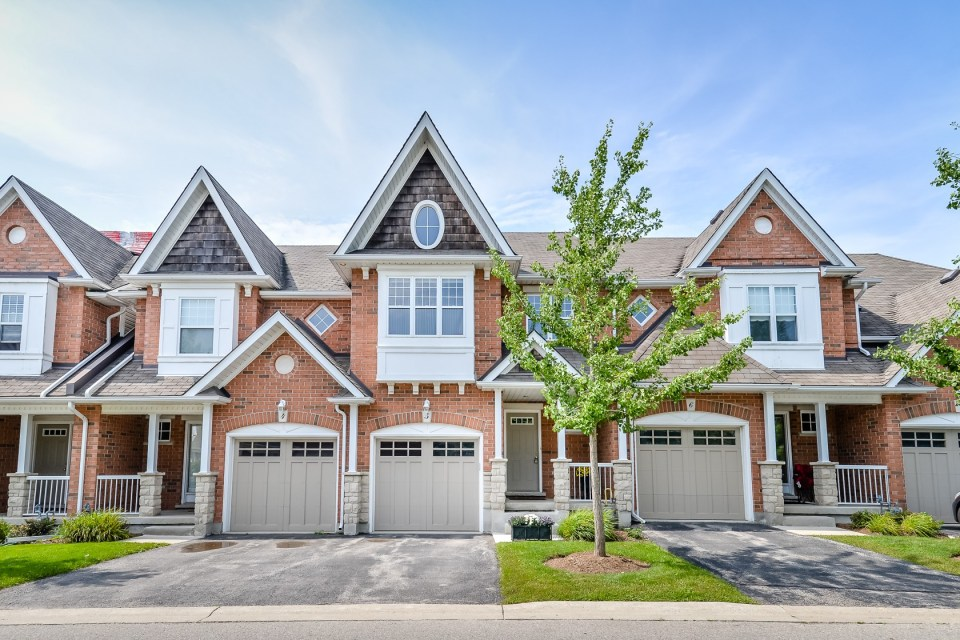 buying a private sale in Guelph
