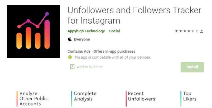 Instagram Unfollowers tracker
