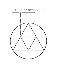 esoteric triangles