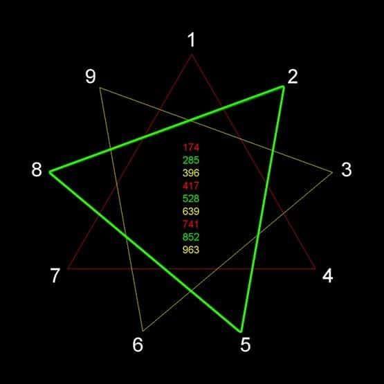 Understanding the Solfeggio Frequencies