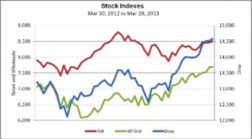 Stocks April 2