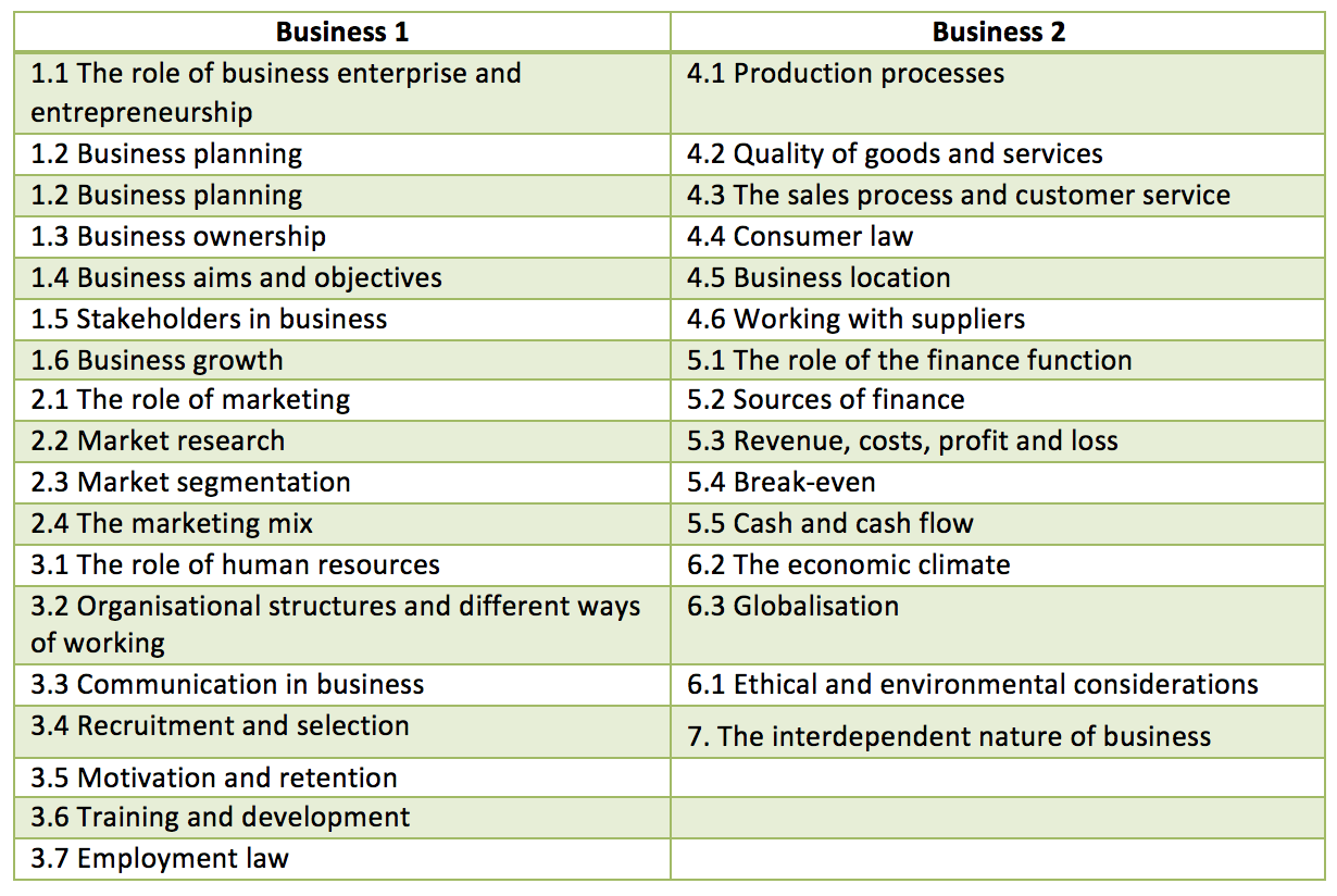 Mla Business Letter Format Example