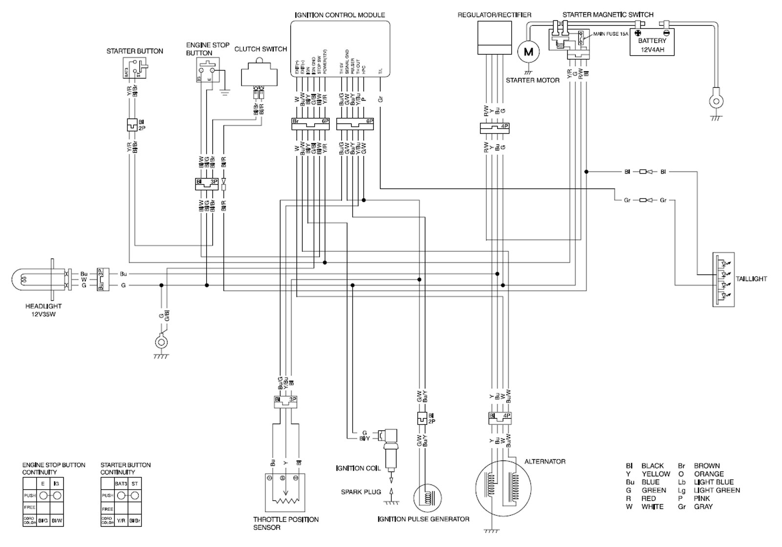 Adr Wiring Diagram For 06 250x Dbw Dirtbikeworld Members