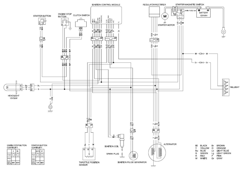 medium resolution of honda crf wiring diagram wiring diagram fascinating honda crf wiring diagram crf wiring diagram