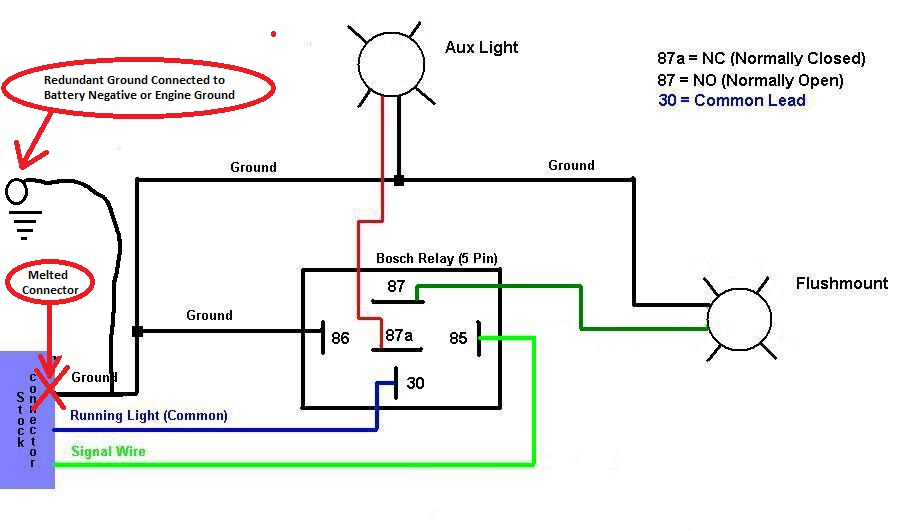 wiring up 5 pin relay circuit wiring and diagram hub u2022 rh ethermag co