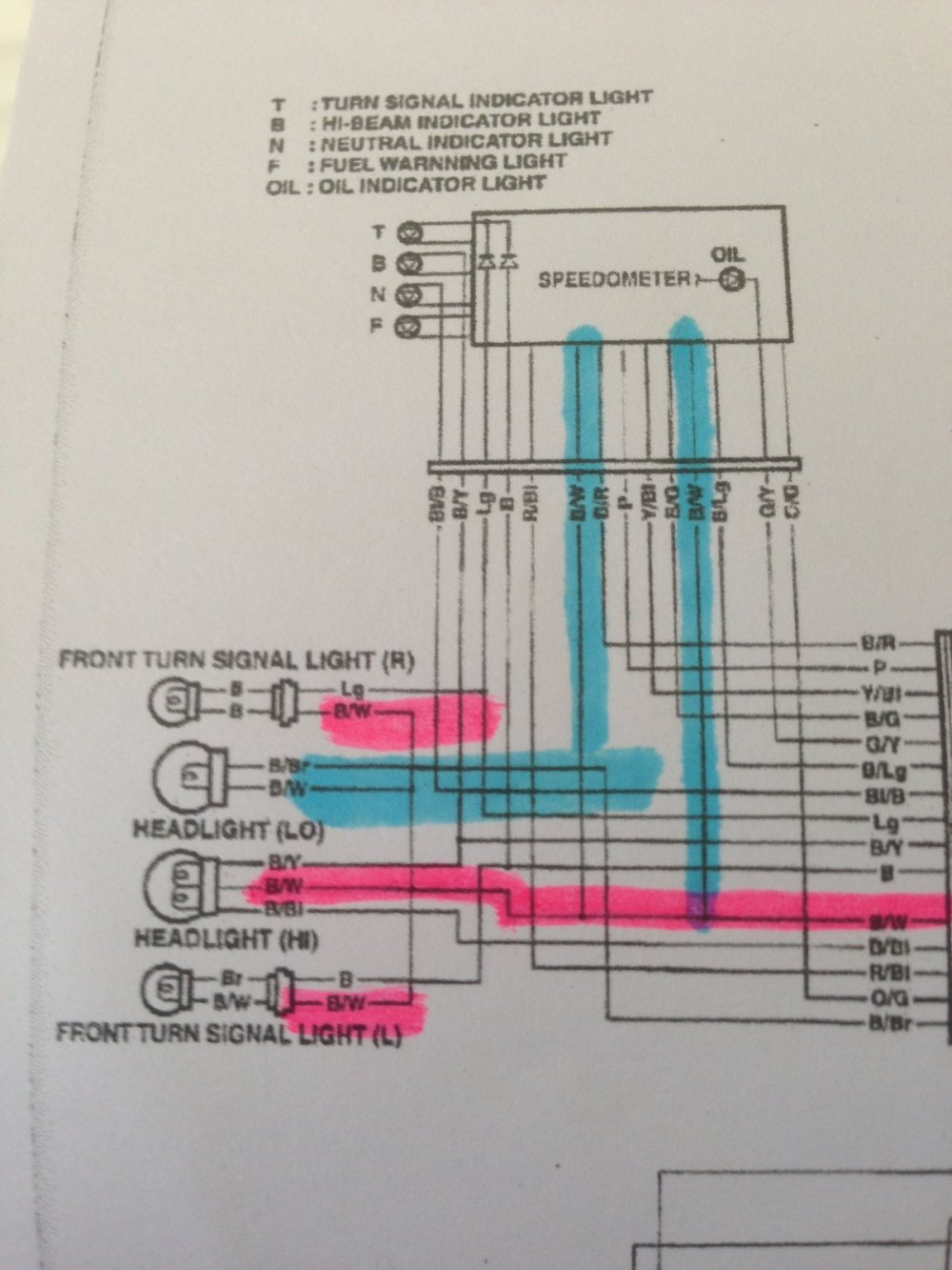 medium resolution of 2005 gsxr 600 headlight wiring diagram