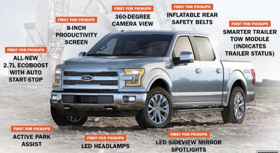 fleet sales Southeast Texas