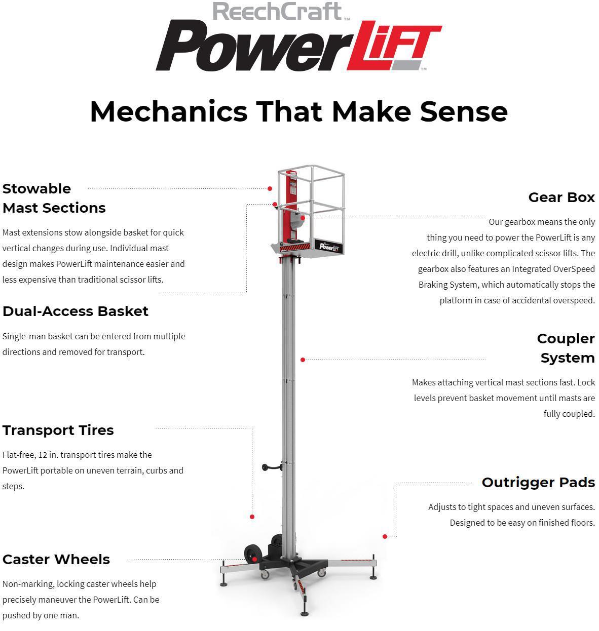 Reechcraft Powerlift