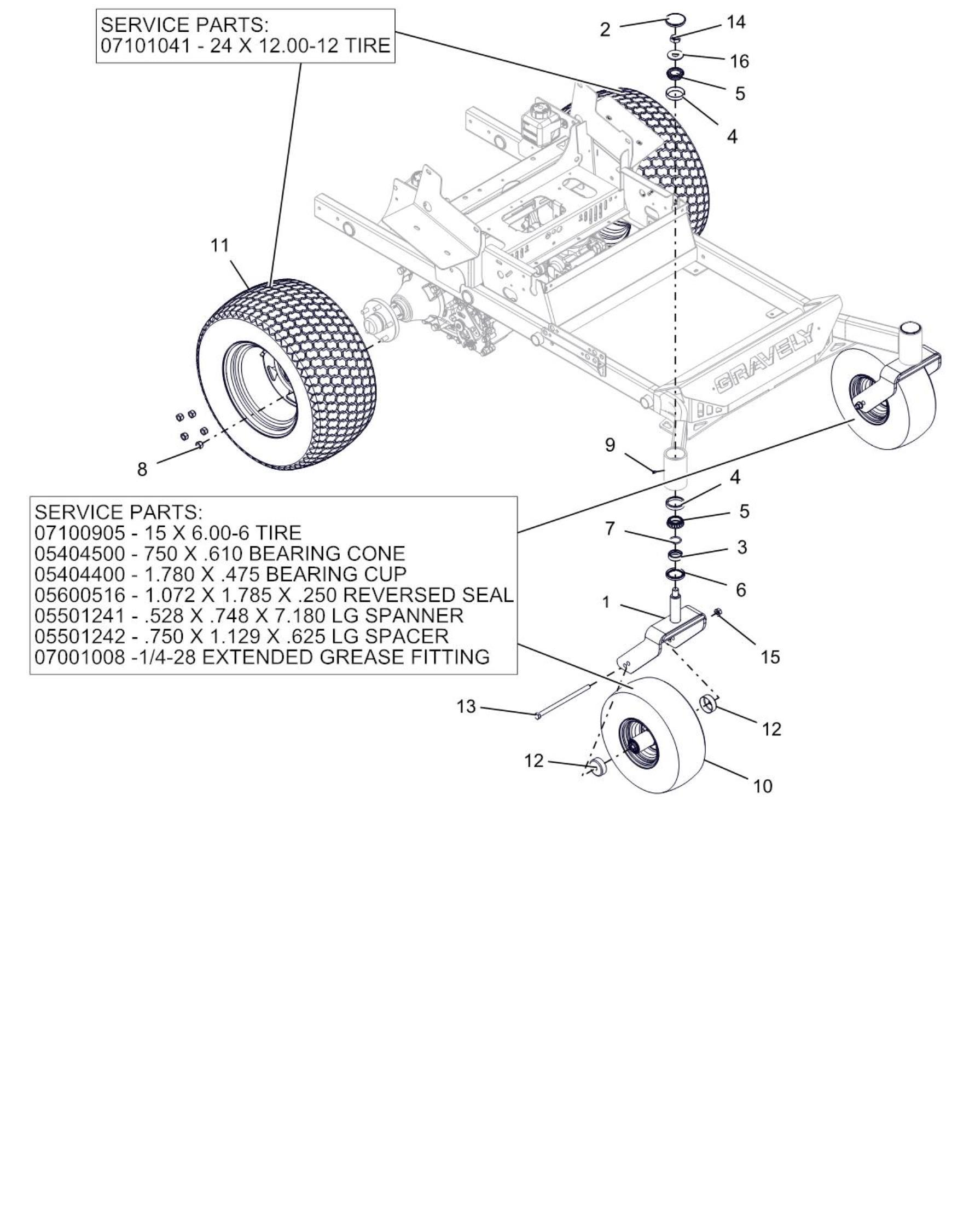 Casters And Tires