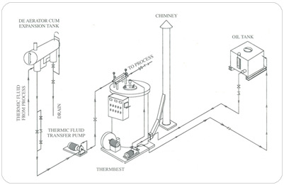 On Demand Boiler Piping Diagram, On, Get Free Image About