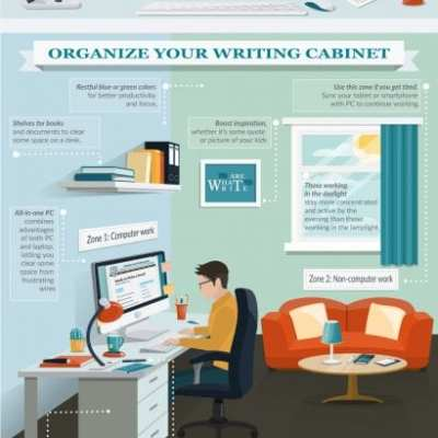 How to Keep Being Efficient at Home: Workplace Organization