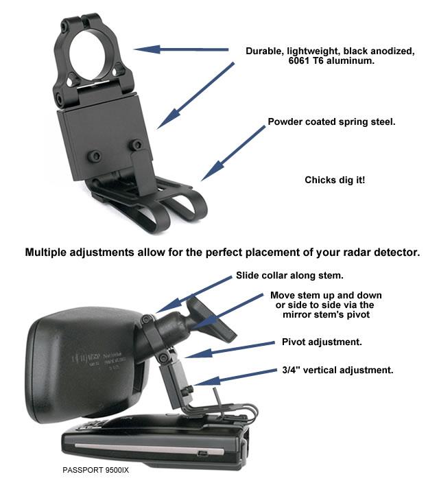 2010 2015 Camaro Radar Detector BlendMount