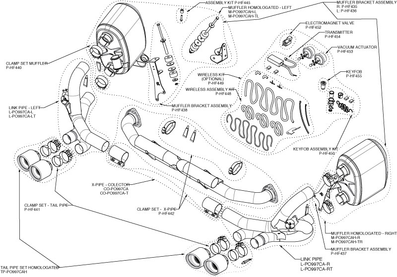 1999 Porsche 996 Fuse Box Diagram. Porsche. Auto Fuse Box