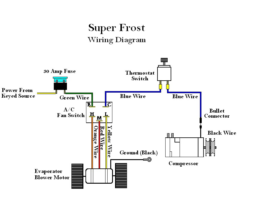 Ac Compressor Wiring Diagram. Phase Compressor Wiring
