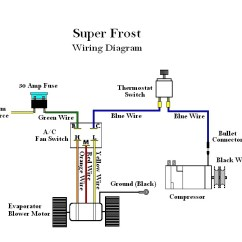 Basic Automobile Wiring Diagram Mesophyll Cell Instructions Superfrost