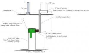 Heat pump water heater ducted installation