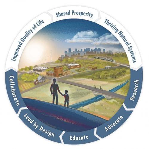 southface foundation-external illustration only
