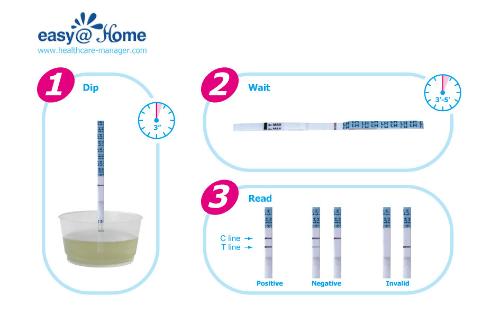 排卵検査薬