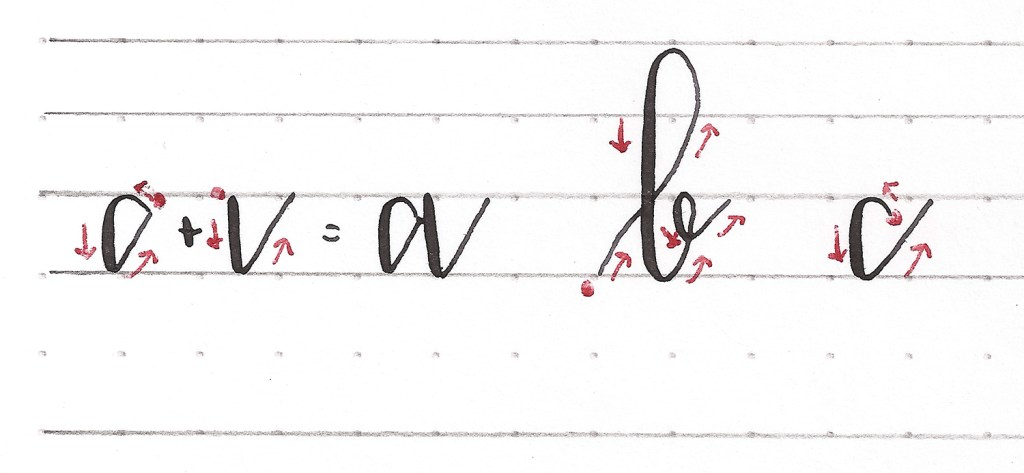 How to create letterforms with pointed pen modern calligraphy. Lowercase a, lowercase b, lowercase c.