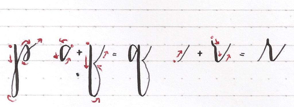How to create letterforms with pointed pen modern calligraphy. Lowercase p, lowercase q, lowercase r.