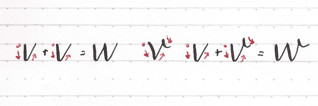 How to create letterforms with pointed pen modern calligraphy. Lowercase u, lowercase v, lowercase w.