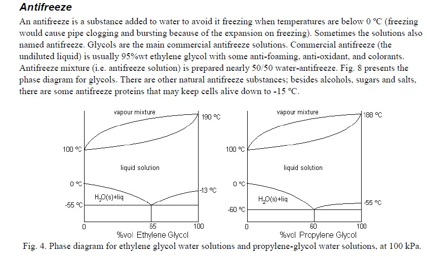 propylene phase diagram 2005 toyota tacoma parts evans waterless coolant vintage thunderbird club international solution when in fact it is just pure glycol at a tremendously inflated price here another page discussing the proportions of antifreeze