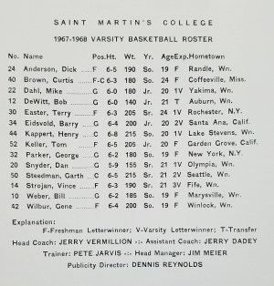 SMU Basketball roster