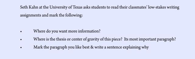 Integrating Peer Review • Southwestern University