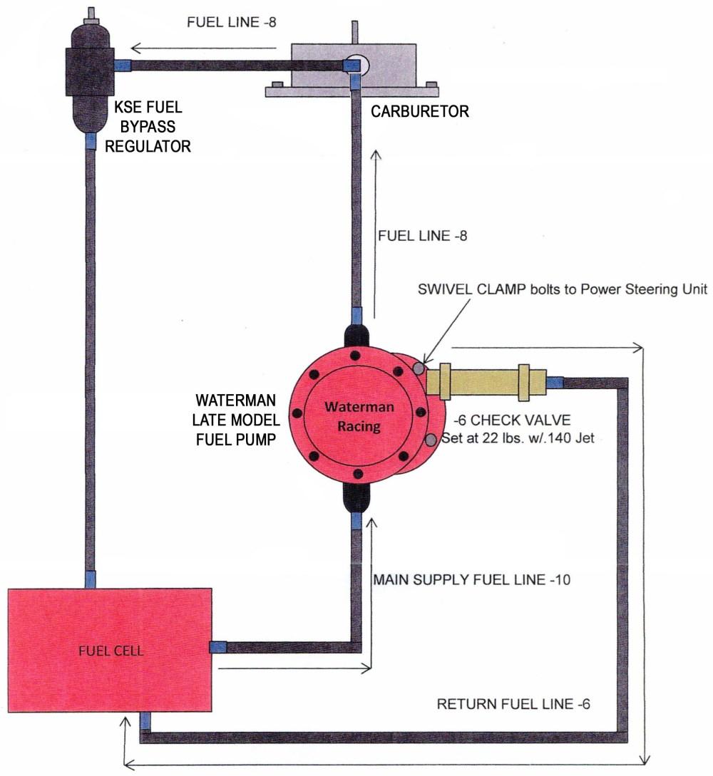 medium resolution of waterman sbc belt drive fuel pump kit w kse bypass check valve brkt fuel check valve diagram