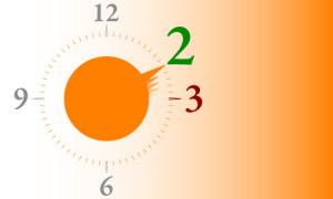 Il disegno di un orologio con le lancette che tornano indietro dalle 03:00 alle 02:00