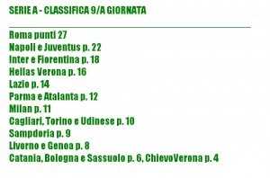 classifica 9 giornata serie a 201314