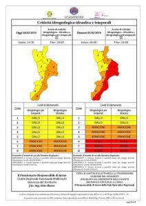 Allerta Meteo Rossa su Costa Jonica Crotonese – Catanzarese e Reggina
