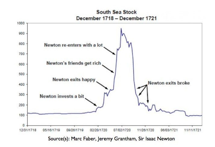 20131210 image How Isaac Newton went flat broke chasing a stock bubble